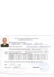 Результат оценки соответствия Туманов